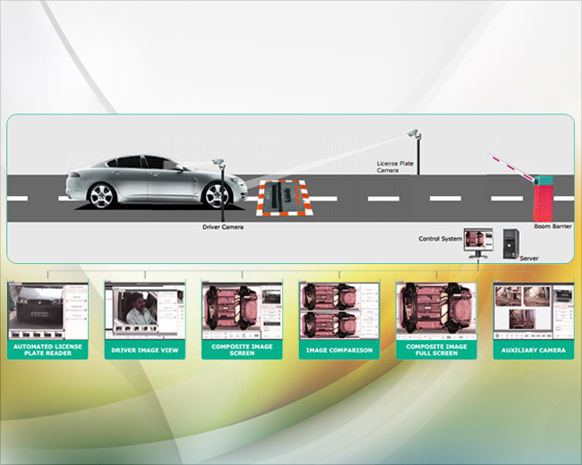 NRTC Under Vehicle Inspection System (UVIS)